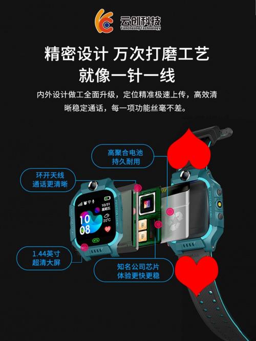 云创互联智能手表,用科技助力儿童安全——关爱儿童防走失,智能手表免费送 科技 业界 第2张